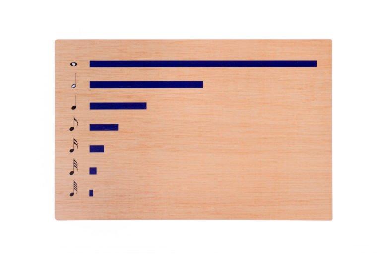 taula proporcions
